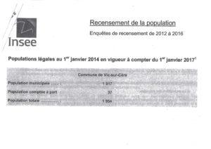 recensement-de-la-population-2